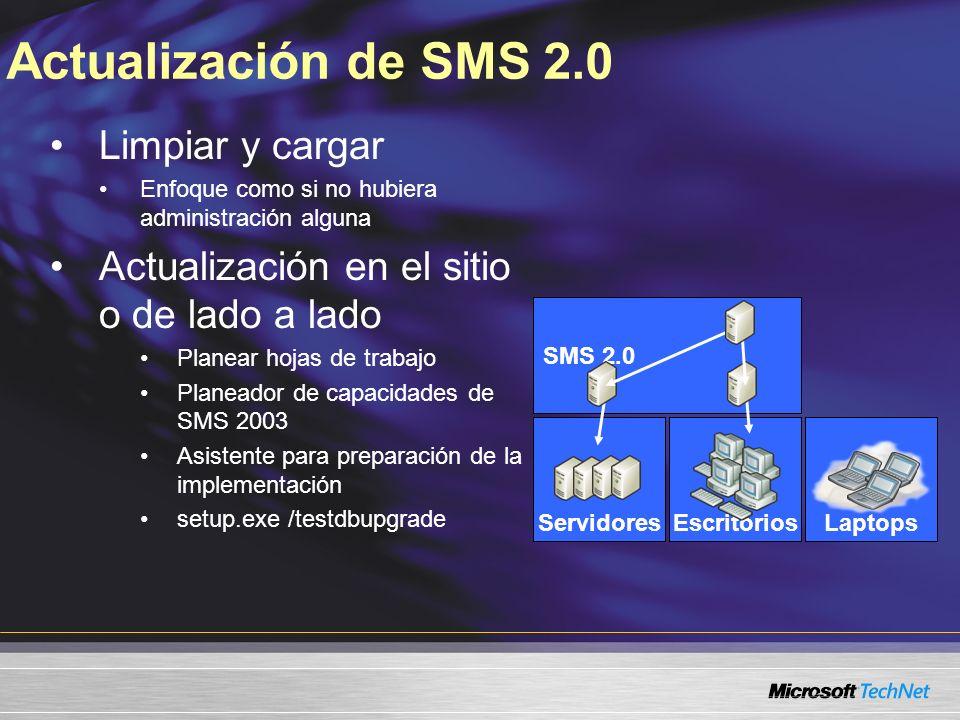 Actualización de SMS 2.0 Limpiar y cargar Enfoque como si no hubiera administración alguna Actualización en el sitio o de lado a lado Planear hojas de