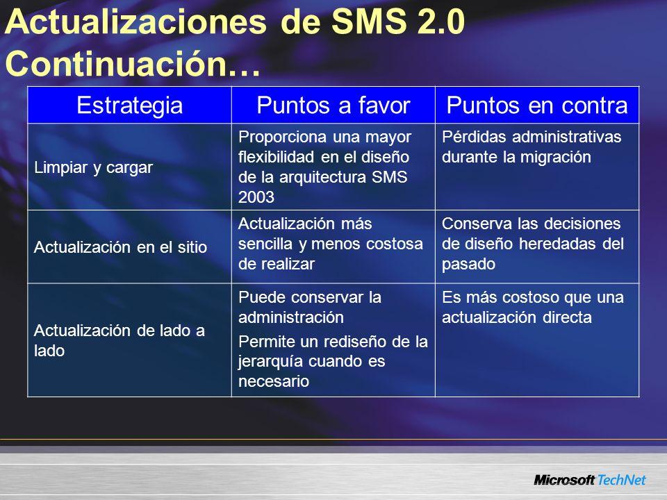 Actualizaciones de SMS 2.0 Continuación… EstrategiaPuntos a favorPuntos en contra Limpiar y cargar Proporciona una mayor flexibilidad en el diseño de