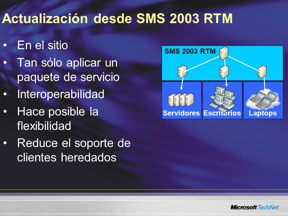 Actualización desde SMS 2003 RTM En el sitio Tan sólo aplicar un paquete de servicio Interoperabilidad Hace posible la flexibilidad Reduce el soporte