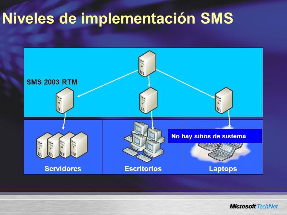 SMS 2.0SMS 2003 RTM LaptopsEscritoriosServidores No hay sitios de sistema Niveles de implementación SMS