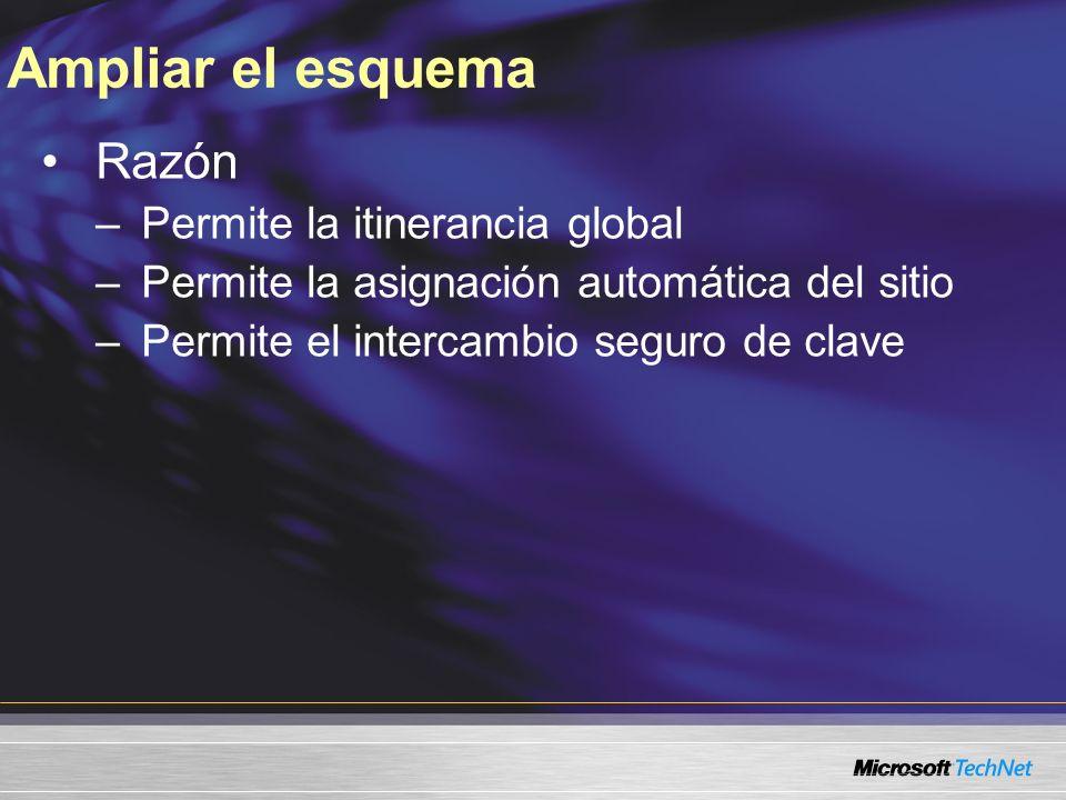 Razón –Permite la itinerancia global –Permite la asignación automática del sitio –Permite el intercambio seguro de clave Ampliar el esquema