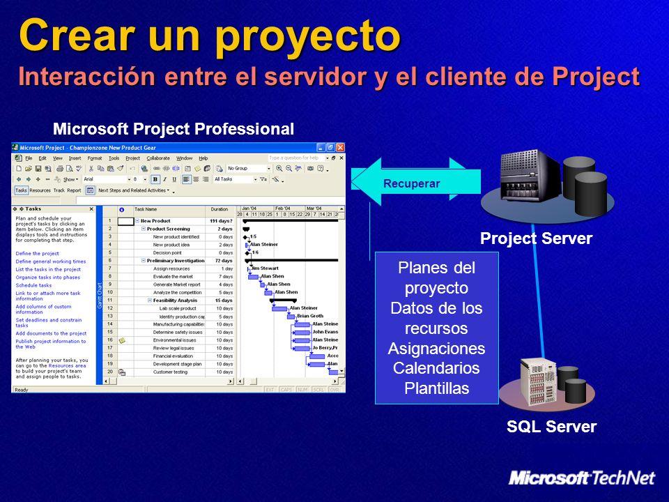 Crear un proyecto Interacción entre el servidor y el cliente de Project Project Server SQL Server Microsoft Project Professional Publicar Recuperar Pl