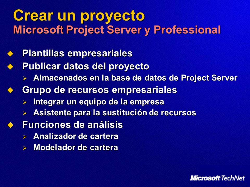 Crear un proyecto Microsoft Project Server y Professional Plantillas empresariales Plantillas empresariales Publicar datos del proyecto Publicar datos