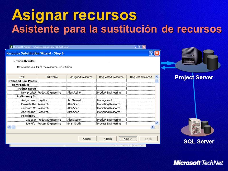 Asignar recursos Asistente para la sustitución de recursos Project Server SQL Server