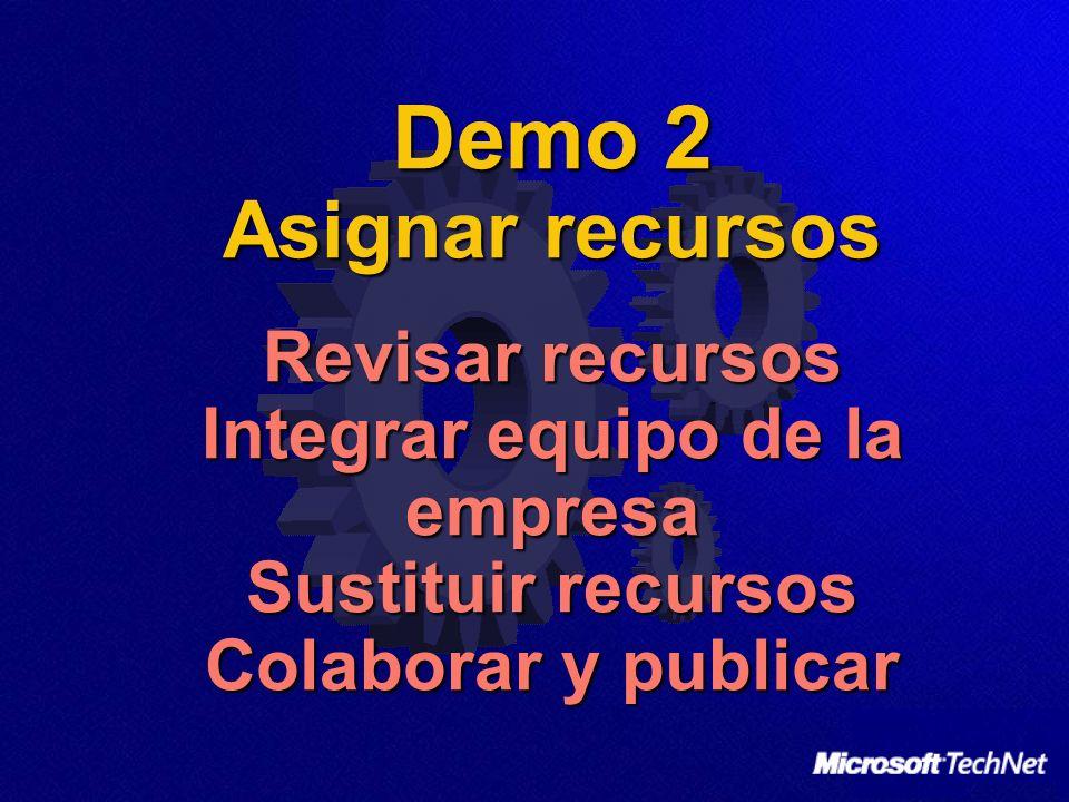 Demo 2 Asignar recursos Revisar recursos Integrar equipo de la empresa Sustituir recursos Colaborar y publicar