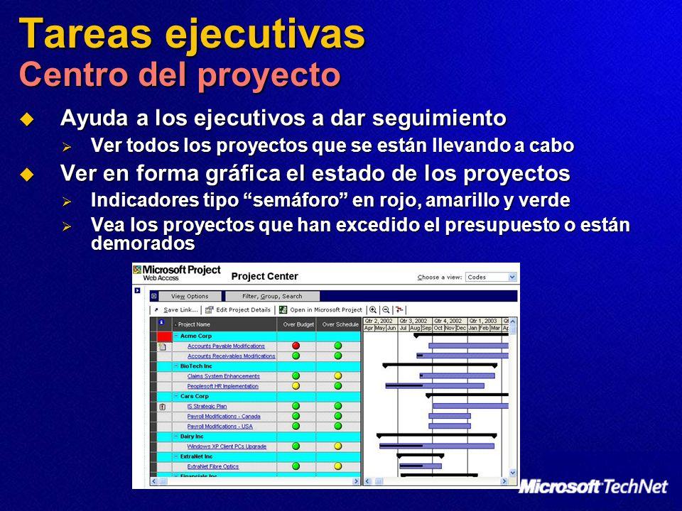 Tareas ejecutivas Centro del proyecto Ayuda a los ejecutivos a dar seguimiento Ayuda a los ejecutivos a dar seguimiento Ver todos los proyectos que se