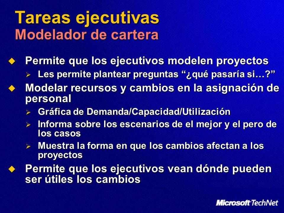 Tareas ejecutivas Modelador de cartera Permite que los ejecutivos modelen proyectos Permite que los ejecutivos modelen proyectos Les permite plantear