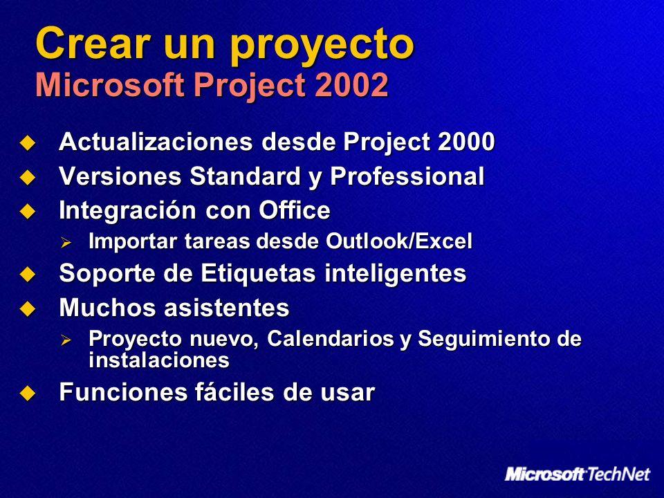 Crear un proyecto Microsoft Project 2002 Actualizaciones desde Project 2000 Actualizaciones desde Project 2000 Versiones Standard y Professional Versi
