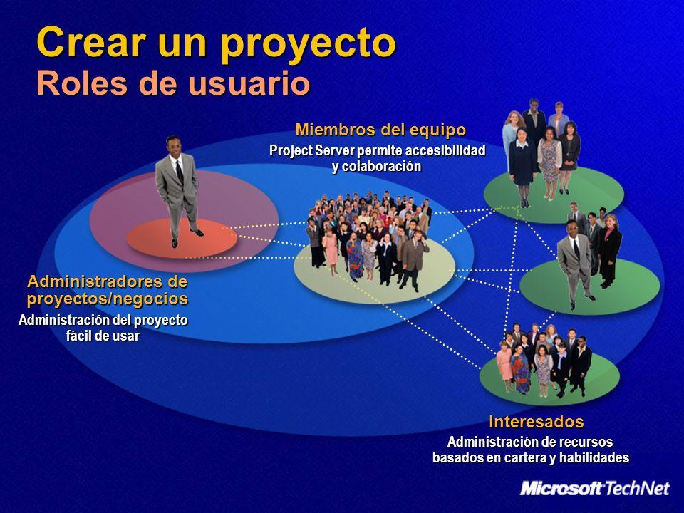 Crear un proyecto Roles de usuario Miembros del equipo Project Server permite accesibilidad y colaboración Administración de recursos basados en carte