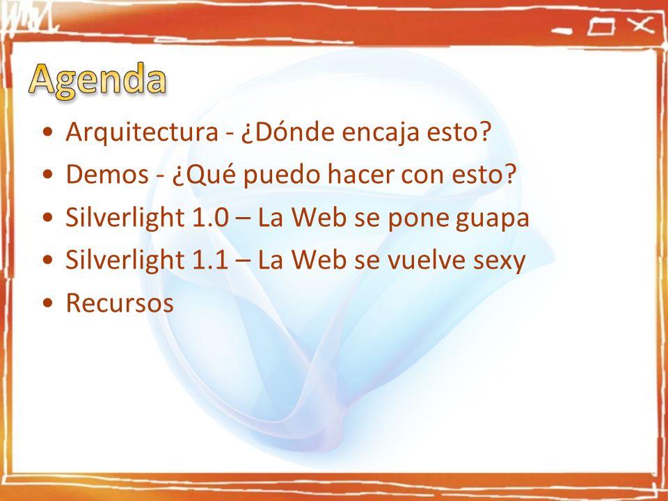 Arquitectura - ¿Dónde encaja esto? Demos - ¿Qué puedo hacer con esto? Silverlight 1.0 – La Web se pone guapa Silverlight 1.1 – La Web se vuelve sexy R