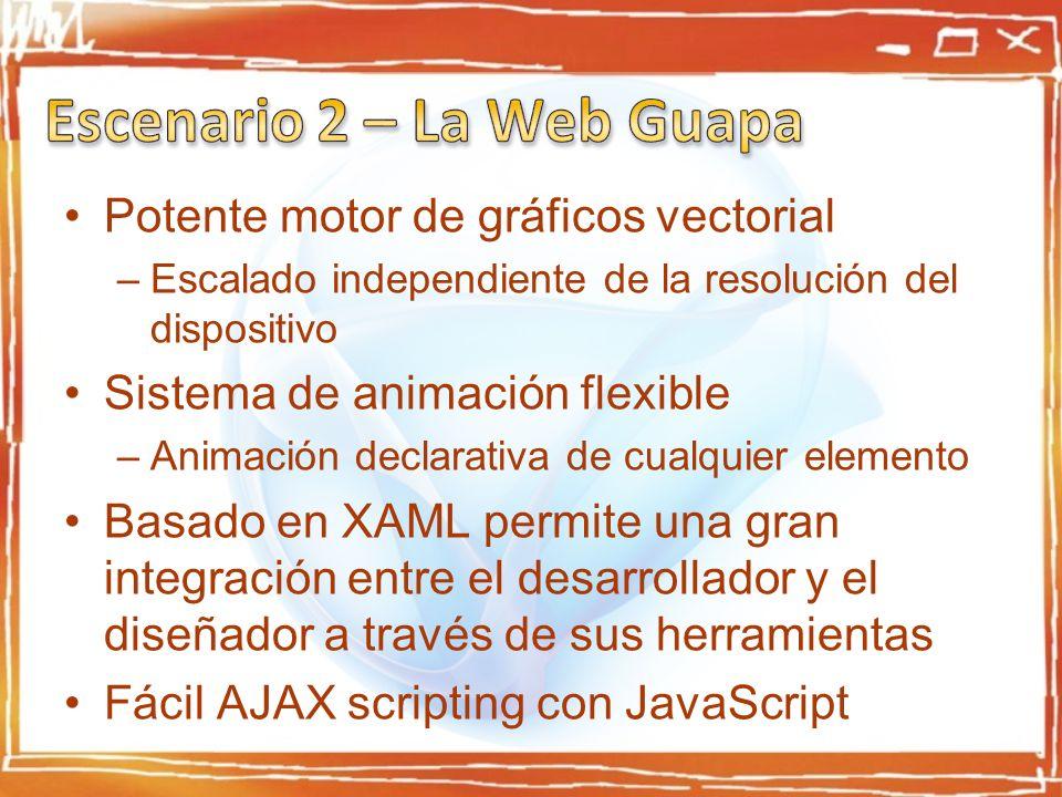 Potente motor de gráficos vectorial –Escalado independiente de la resolución del dispositivo Sistema de animación flexible –Animación declarativa de cualquier elemento Basado en XAML permite una gran integración entre el desarrollador y el diseñador a través de sus herramientas Fácil AJAX scripting con JavaScript