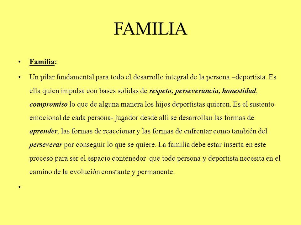 FAMILIA Familia: Un pilar fundamental para todo el desarrollo integral de la persona –deportista.