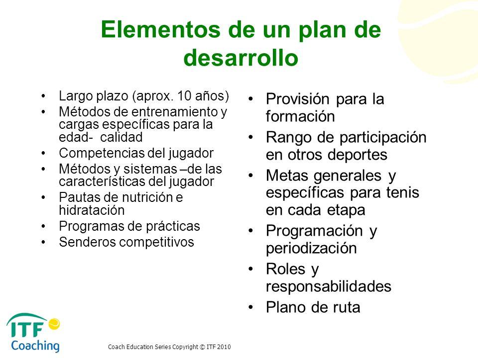 Coach Education Series Copyright © ITF 2010 Elementos de un plan de desarrollo Largo plazo (aprox. 10 años) Métodos de entrenamiento y cargas específi
