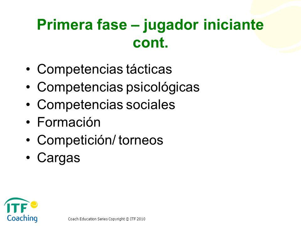 Coach Education Series Copyright © ITF 2010 Primera fase – jugador iniciante cont. Competencias tácticas Competencias psicológicas Competencias social