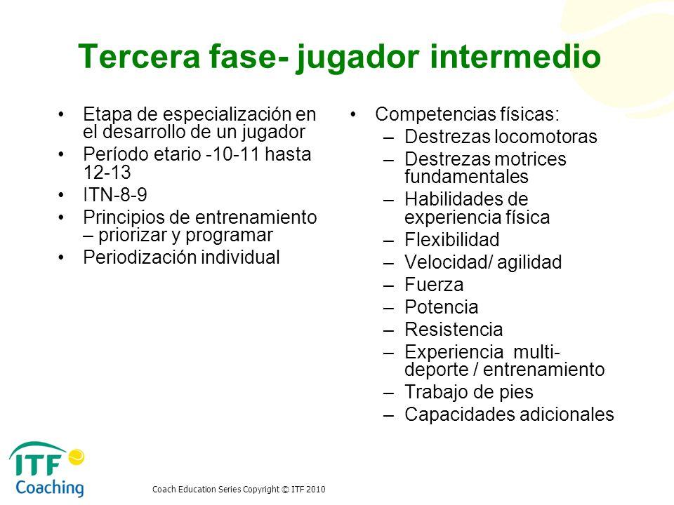 Coach Education Series Copyright © ITF 2010 Tercera fase- jugador intermedio Etapa de especialización en el desarrollo de un jugador Período etario -1