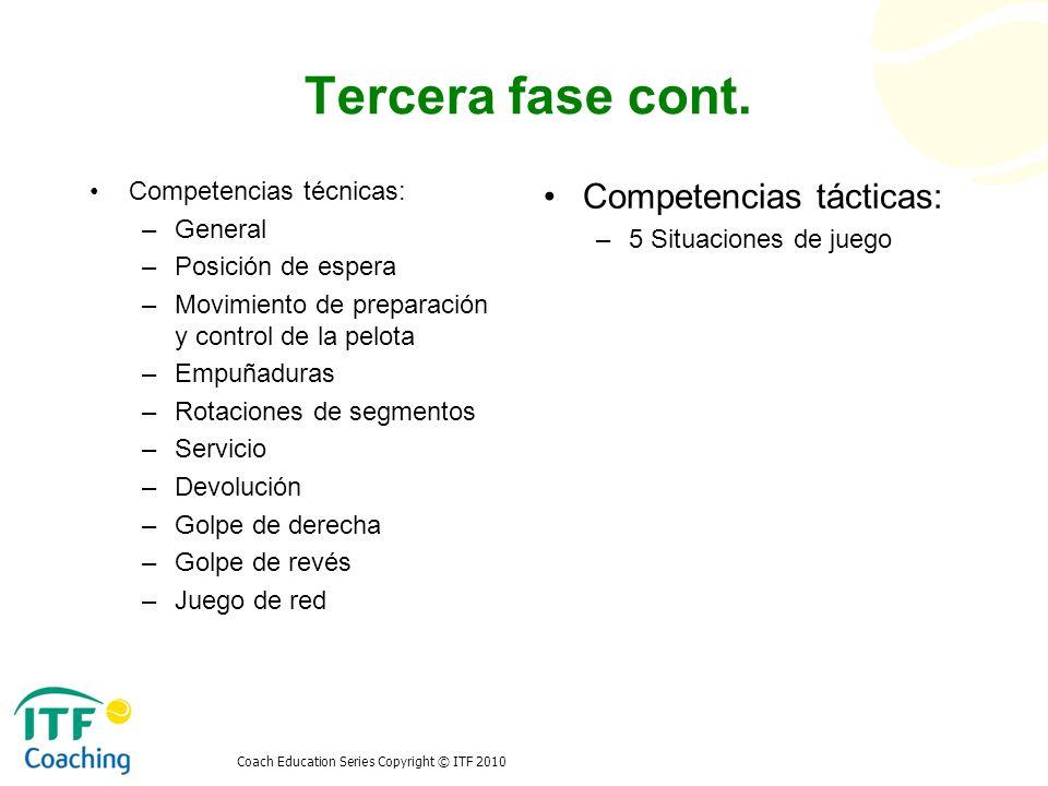 Coach Education Series Copyright © ITF 2010 Tercera fase cont. Competencias técnicas: –General –Posición de espera –Movimiento de preparación y contro