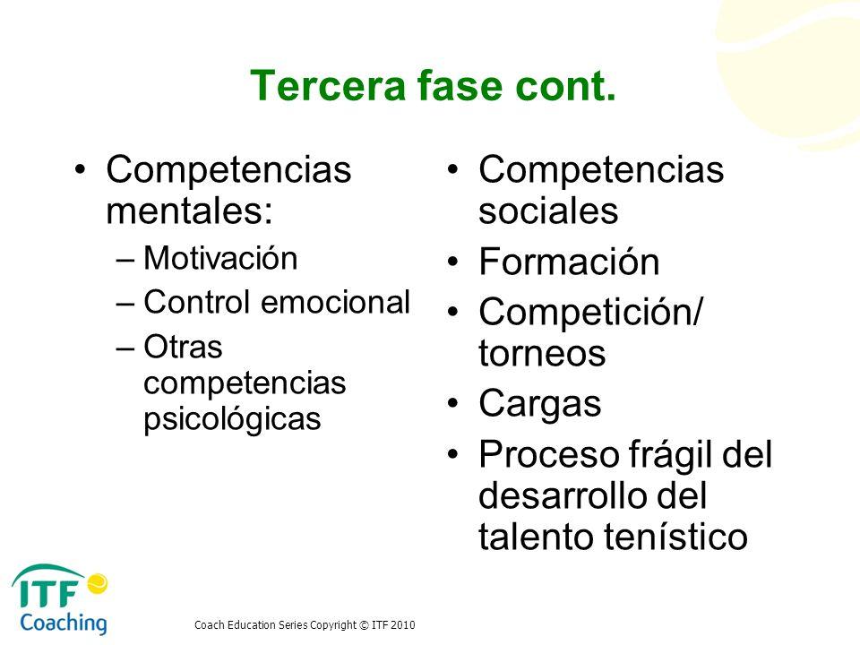 Coach Education Series Copyright © ITF 2010 Tercera fase cont. Competencias mentales: –Motivación –Control emocional –Otras competencias psicológicas