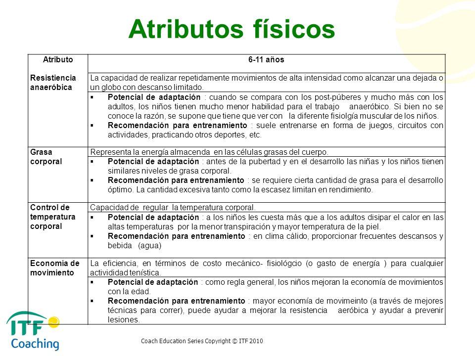 Coach Education Series Copyright © ITF 2010 Atributo6-11 años Resistiencia anaeróbica La capacidad de realizar repetidamente movimientos de alta inten