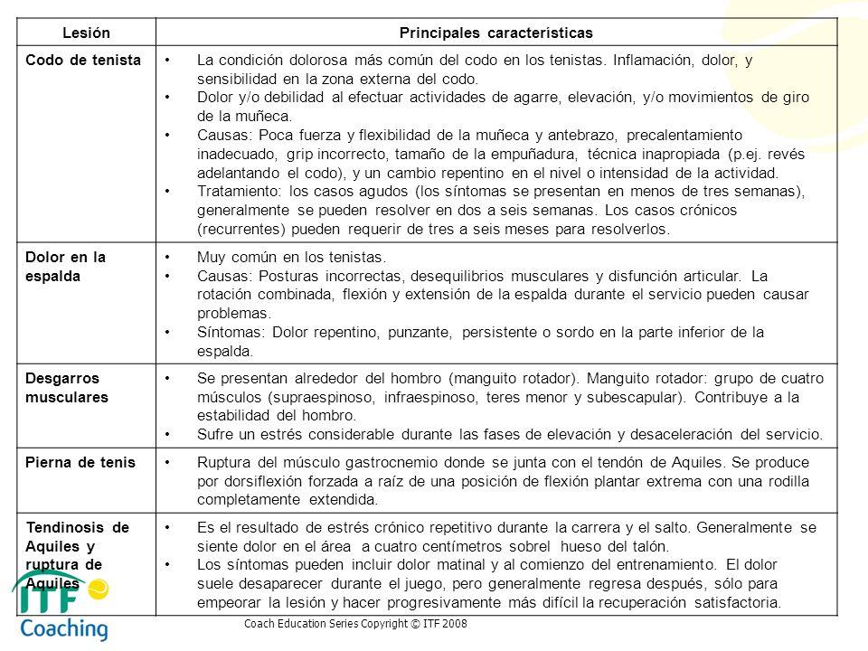 Coach Education Series Copyright © ITF 2008 LesiónPrincipales características Codo de tenistaLa condición dolorosa más común del codo en los tenistas.