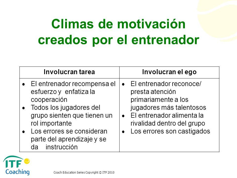 Coach Education Series Copyright © ITF 2010 Climas de motivación creados por el entrenador Involucran tareaInvolucran el ego El entrenador recompensa