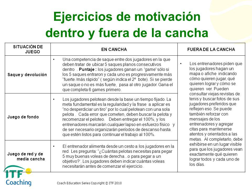 Coach Education Series Copyright © ITF 2010 Ejercicios de motivación dentro y fuera de la cancha SITUACIÓN DE JUEGO EN CANCHAFUERA DE LA CANCHA Saque