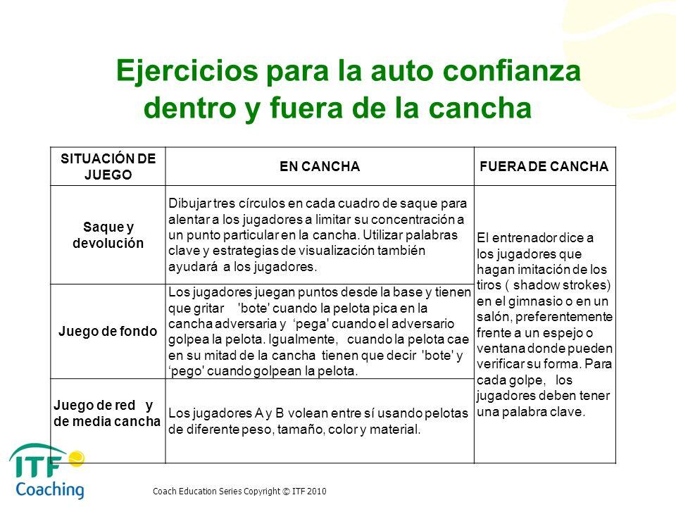 Coach Education Series Copyright © ITF 2010 Ejercicios para la auto confianza dentro y fuera de la cancha SITUACIÓN DE JUEGO EN CANCHAFUERA DE CANCHA