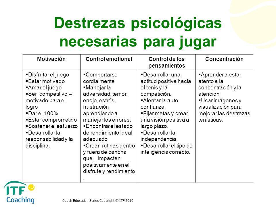 Coach Education Series Copyright © ITF 2010 Destrezas psicológicas necesarias para jugar MotivaciónControl emotionalControl de los pensamientos Concen
