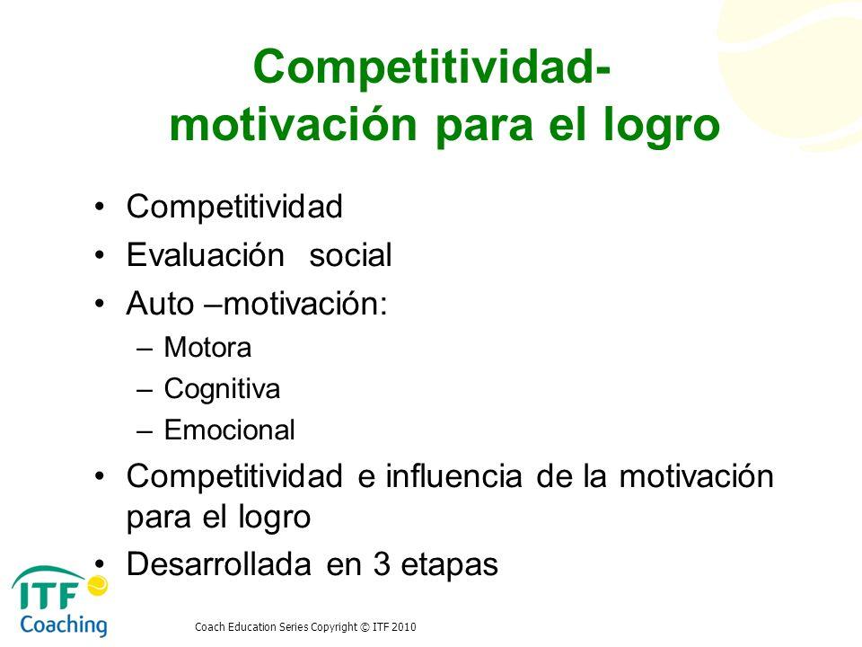 Coach Education Series Copyright © ITF 2010 Competitividad- motivación para el logro Competitividad Evaluación social Auto –motivación: –Motora –Cogni