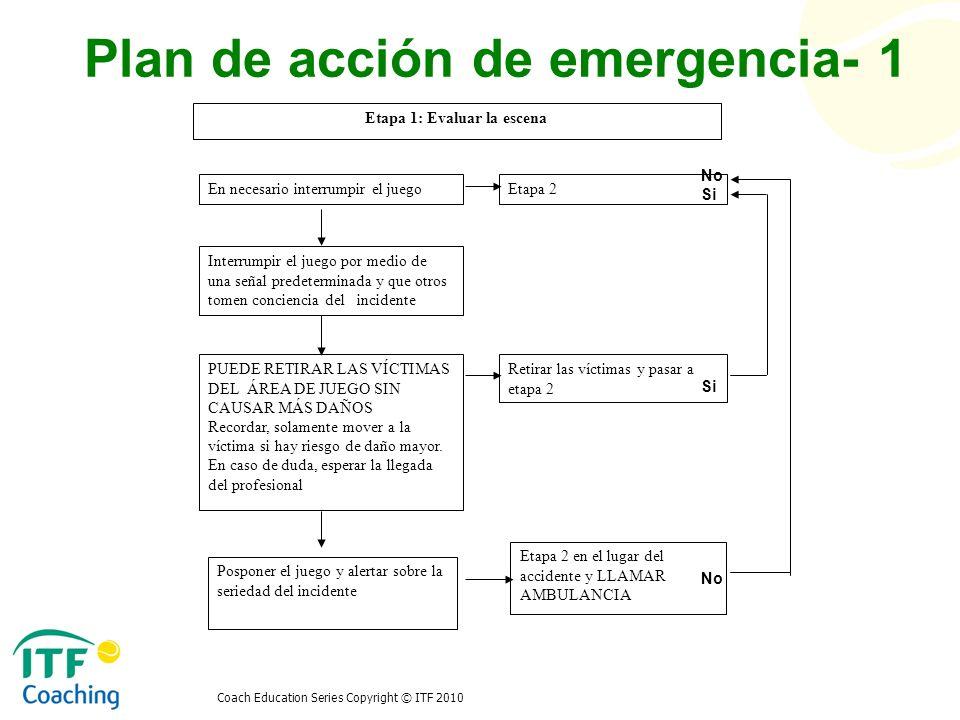 Coach Education Series Copyright © ITF 2010 Plan de acción de emergencia- 1 Etapa 1: Evaluar la escena En necesario interrumpir el juego Interrumpir e