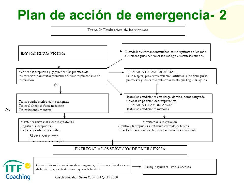 Coach Education Series Copyright © ITF 2010 Plan de acción de emergencia- 2 Etapa 2; Evaluación de las víctimas HAY MÁS DE UNA VÍCTIMA Verificar la re