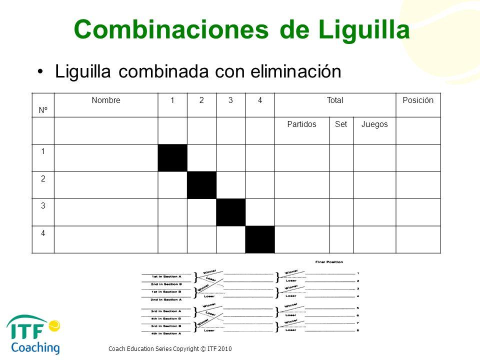 Coach Education Series Copyright © ITF 2010 Combinaciones de Liguilla Liguilla combinada con eliminación Section A Nº Nombre1234TotalPosición Partidos