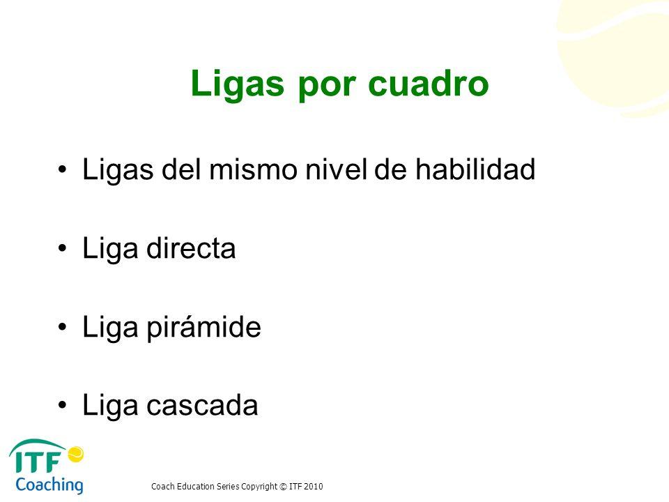 Coach Education Series Copyright © ITF 2010 Ligas por cuadro Ligas del mismo nivel de habilidad Liga directa Liga pirámide Liga cascada
