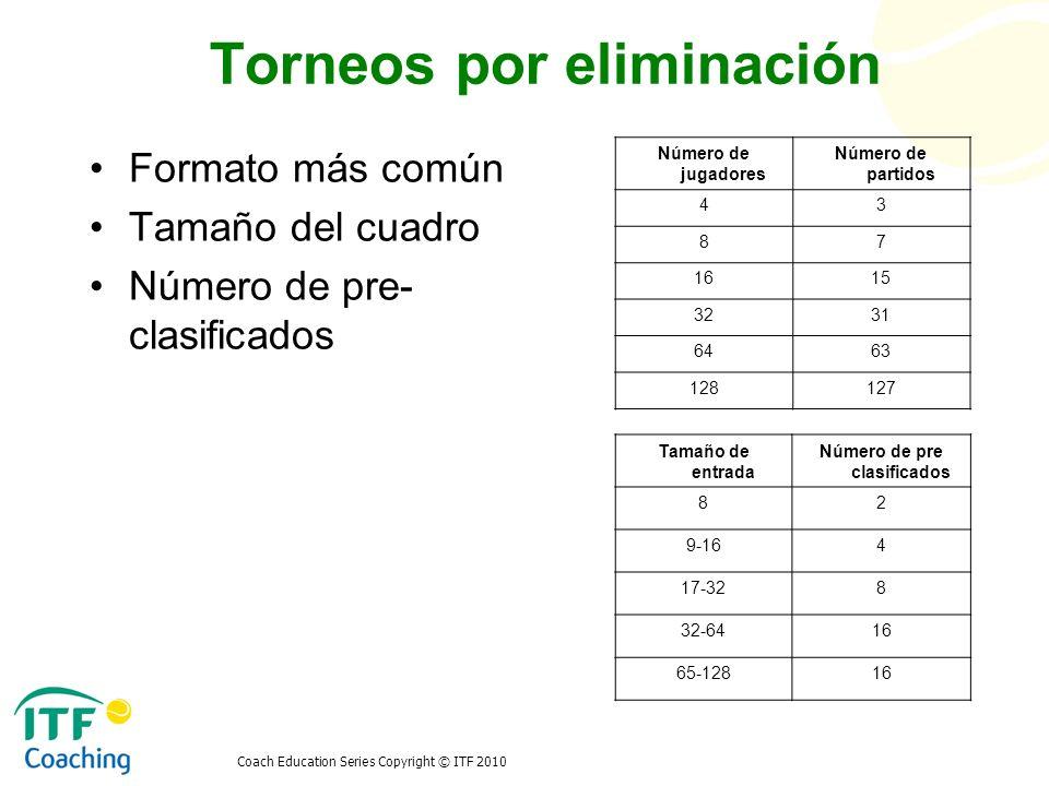 Coach Education Series Copyright © ITF 2010 Torneos por eliminación Formato más común Tamaño del cuadro Número de pre- clasificados Número de jugadore
