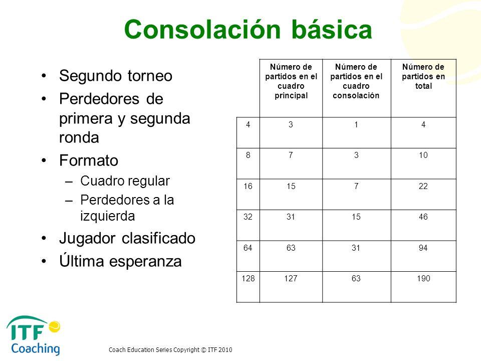 Coach Education Series Copyright © ITF 2010 Consolación básica Segundo torneo Perdedores de primera y segunda ronda Formato –Cuadro regular –Perdedore