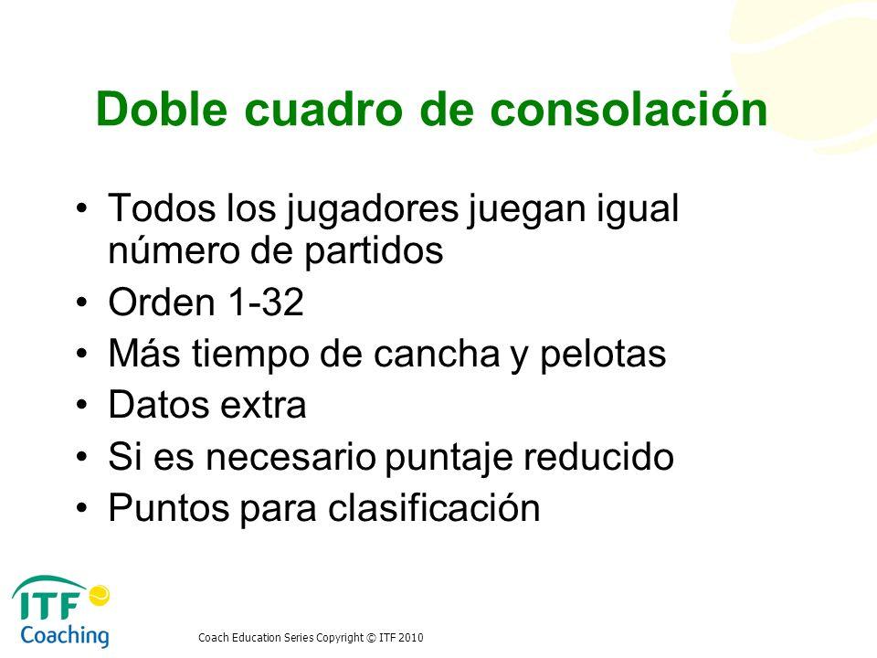 Coach Education Series Copyright © ITF 2010 Doble cuadro de consolación Todos los jugadores juegan igual número de partidos Orden 1-32 Más tiempo de c