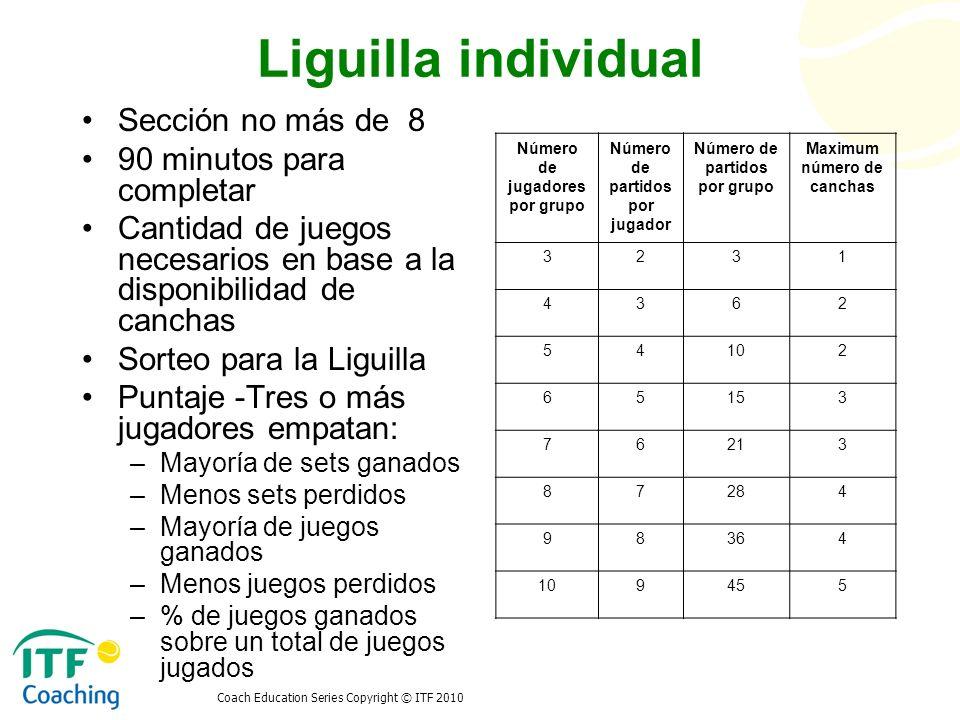 Coach Education Series Copyright © ITF 2010 Liguilla individual Sección no más de 8 90 minutos para completar Cantidad de juegos necesarios en base a