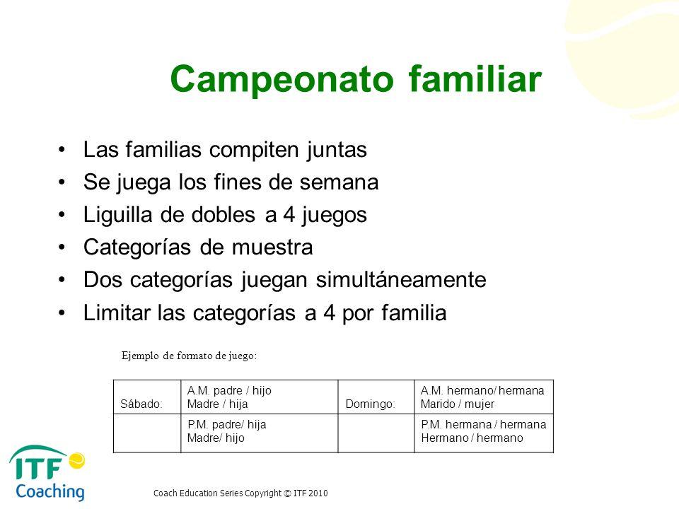 Coach Education Series Copyright © ITF 2010 Campeonato familiar Las familias compiten juntas Se juega los fines de semana Liguilla de dobles a 4 juego