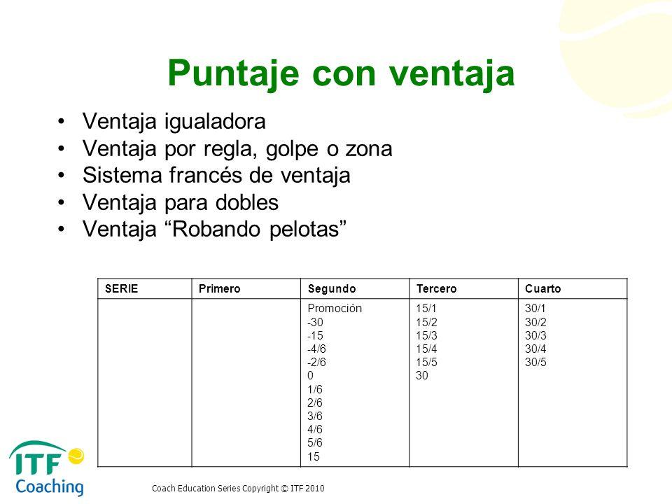 Coach Education Series Copyright © ITF 2010 Puntaje con ventaja Ventaja igualadora Ventaja por regla, golpe o zona Sistema francés de ventaja Ventaja