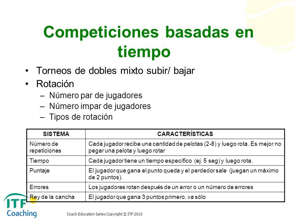 Coach Education Series Copyright © ITF 2010 Competiciones basadas en tiempo Torneos de dobles mixto subir/ bajar Rotación –Número par de jugadores –Nú