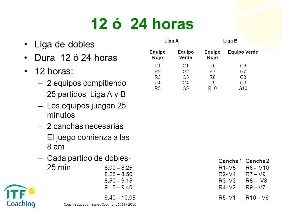 Coach Education Series Copyright © ITF 2010 12 ó 24 horas Liga de dobles Dura 12 ó 24 horas 12 horas: –2 equipos compitiendo –25 partidos Liga A y B –