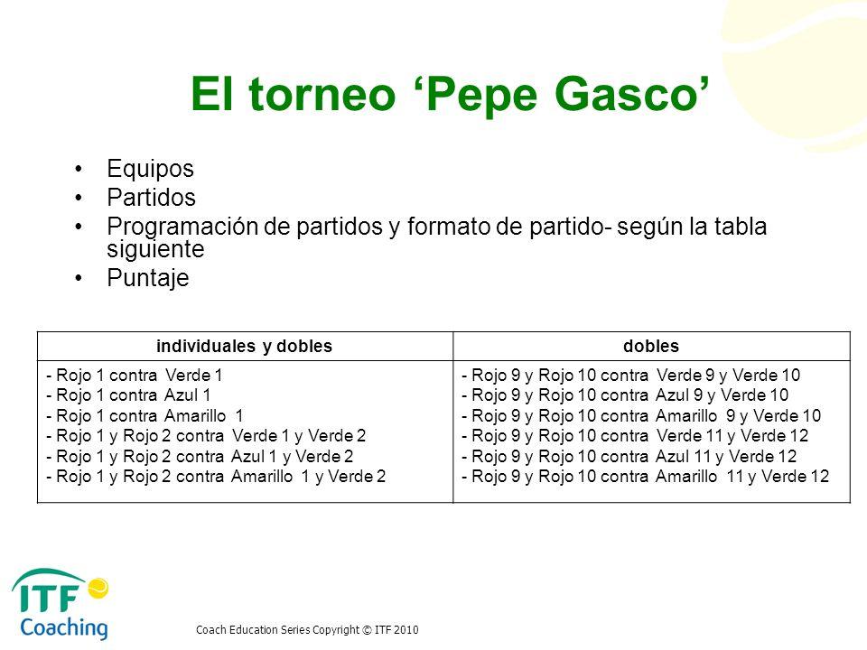 Coach Education Series Copyright © ITF 2010 El torneo Pepe Gasco Equipos Partidos Programación de partidos y formato de partido- según la tabla siguie