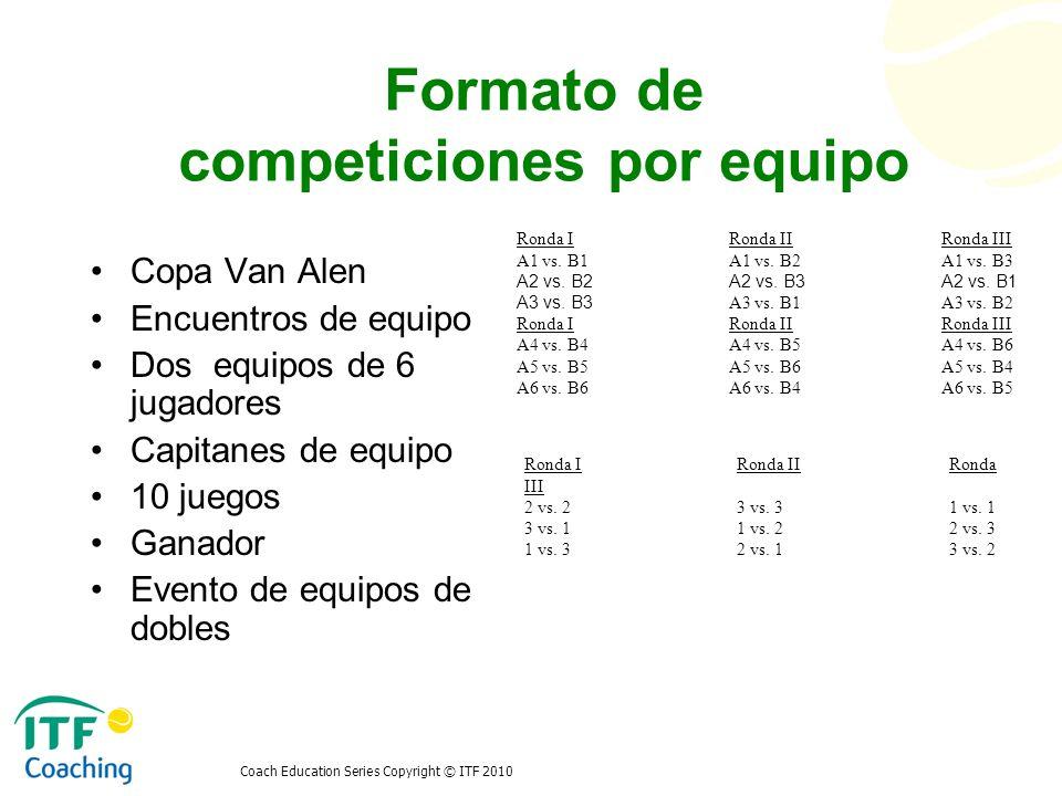 Coach Education Series Copyright © ITF 2010 Competiciones basadas en tiempo Torneos de dobles mixto subir/ bajar Rotación –Número par de jugadores –Número impar de jugadores –Tipos de rotación SISTEMACARACTERÍSTICAS Número de repeticiones Cada jugador recibe una cantidad de pelotas (2-8) y luego rota.