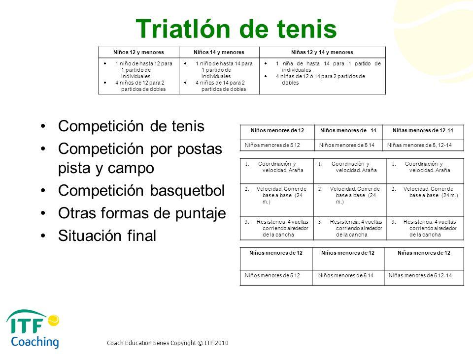 Coach Education Series Copyright © ITF 2010 Decatlón de tenis y golf Clubes Mezcla de tenistas y golfistas Concurso de saque rápido Arrojar el palo de golf Tenistas practicando el putt Putt tenístico Meta tenística