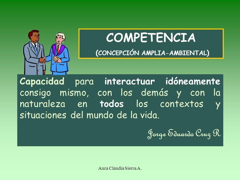 CONOCIMIENTOS PRODUCTO DESEMPEÑO Tipos de Evidencia Componentes normativos Aura Claudia Sierra A.