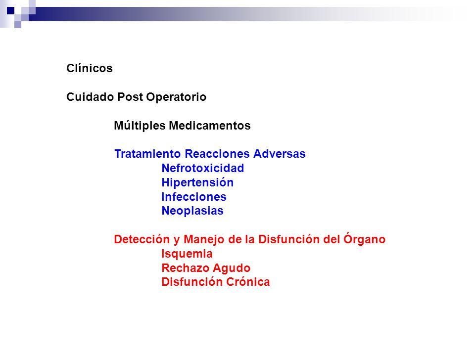 Clínicos Cuidado Post Operatorio Múltiples Medicamentos Tratamiento Reacciones Adversas Nefrotoxicidad Hipertensión Infecciones Neoplasias Detección y