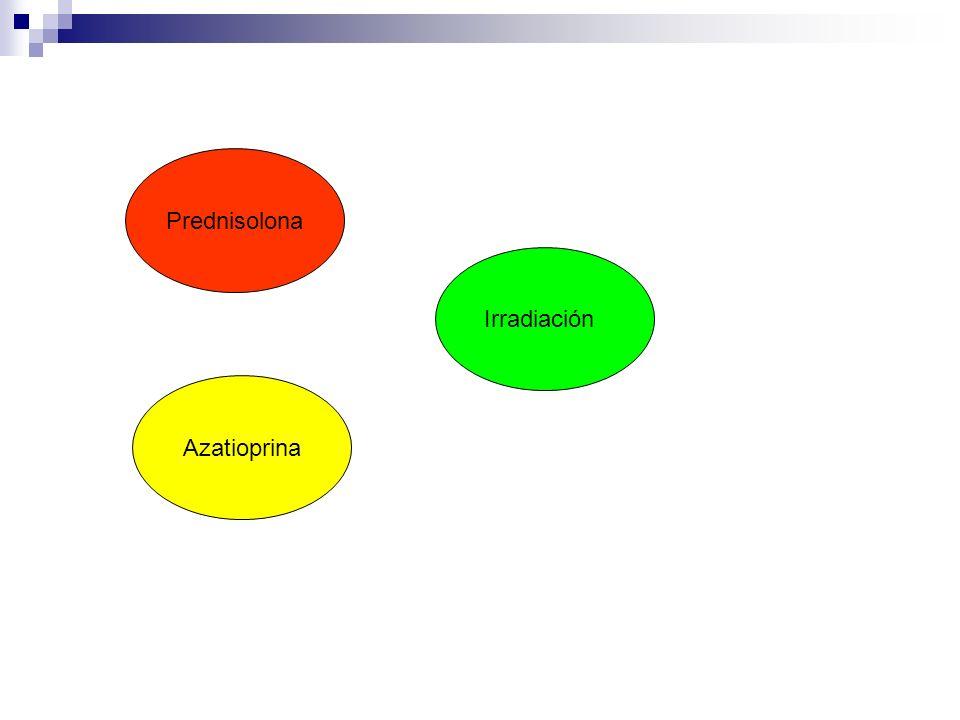 Prednisolona Azatioprina Irradiación