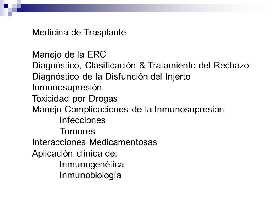 Medicina de Trasplante Manejo de la ERC Diagnóstico, Clasificación & Tratamiento del Rechazo Diagnóstico de la Disfunción del Injerto Inmunosupresión