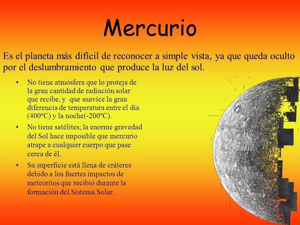 Mercurio No tiene atmósfera que lo proteja de la gran cantidad de radiación solar que recibe, y que suavice la gran diferencia de temperatura entre el día (400ºC) y la noche(-200ºC).