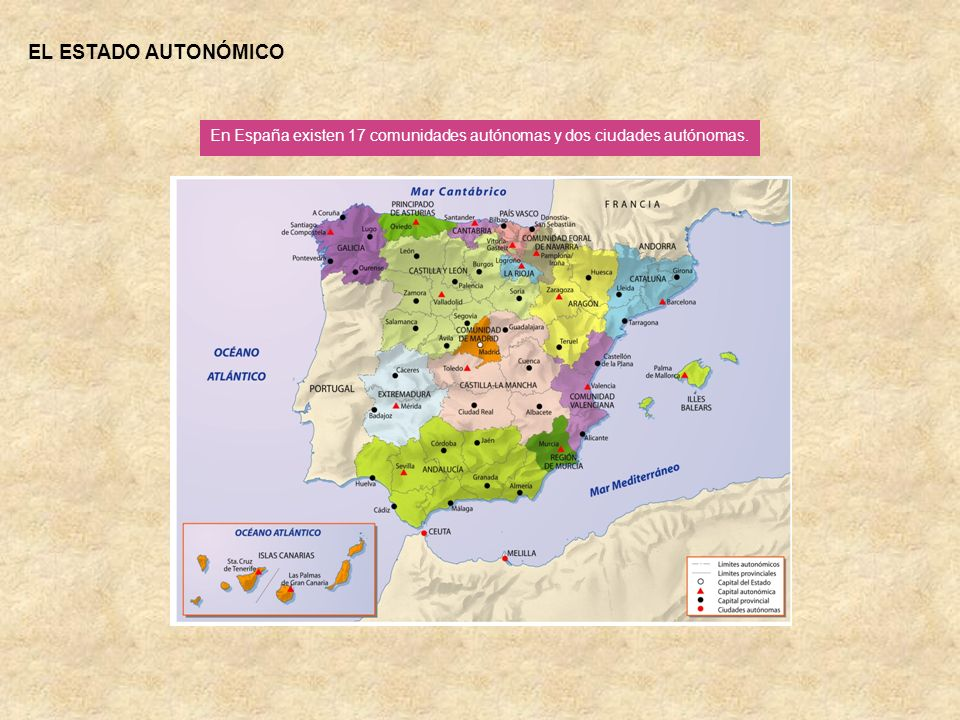 Cada comunidad autónoma cuenta con un estatuto de autonomía en el que se indica: la denominación de la Comunidad, la delimitación de su territorio, los símbolos que la identifican, los órganos de autogobierno y las competencias asumidas por la Comunidad.