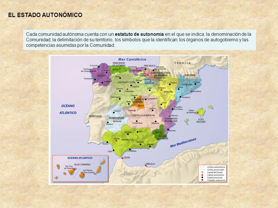 Cada comunidad autónoma cuenta con un estatuto de autonomía en el que se indica: la denominación de la Comunidad, la delimitación de su territorio, lo